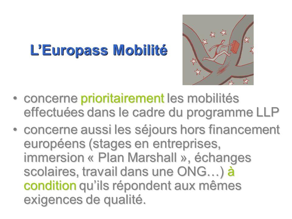 L'Europass Mobilité concerne prioritairement les mobilités effectuées dans le cadre du programme LLP.