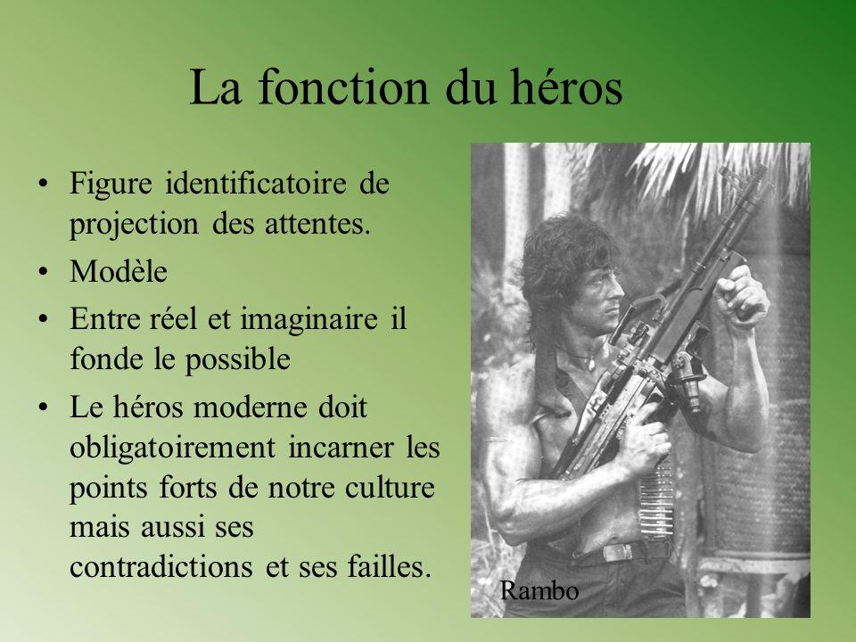 La fonction du héros Figure identificatoire de projection des attentes. Modèle. Entre réel et imaginaire il fonde le possible.
