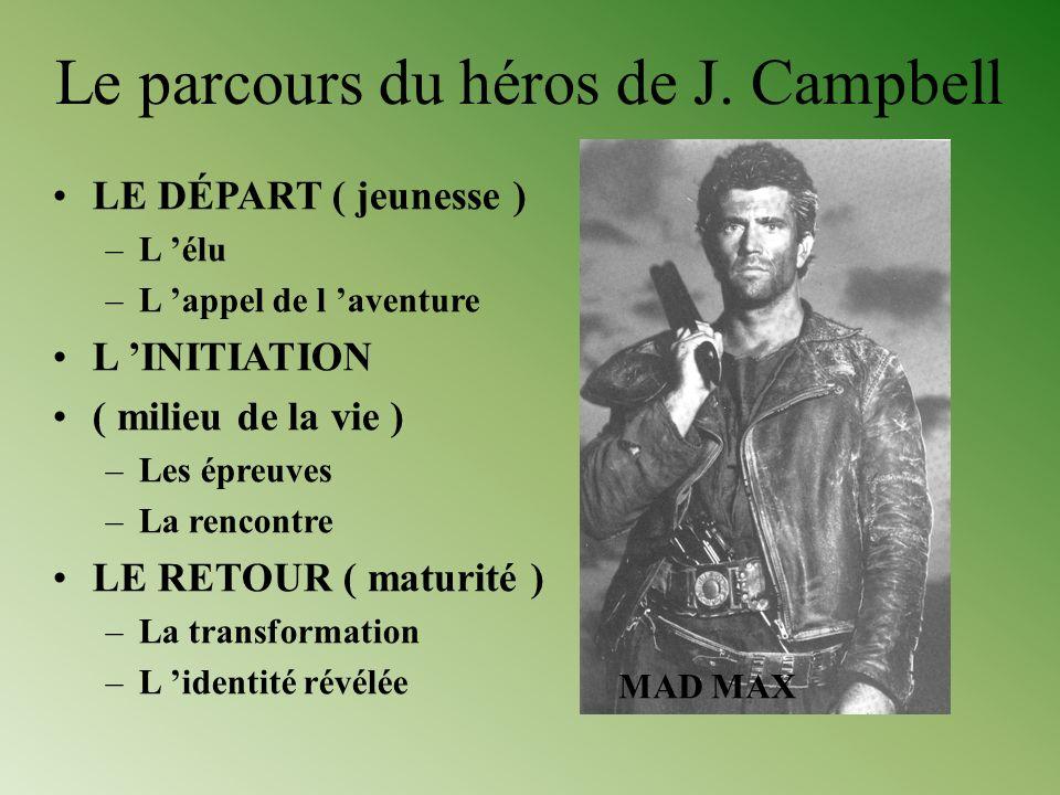 Le parcours du héros de J. Campbell