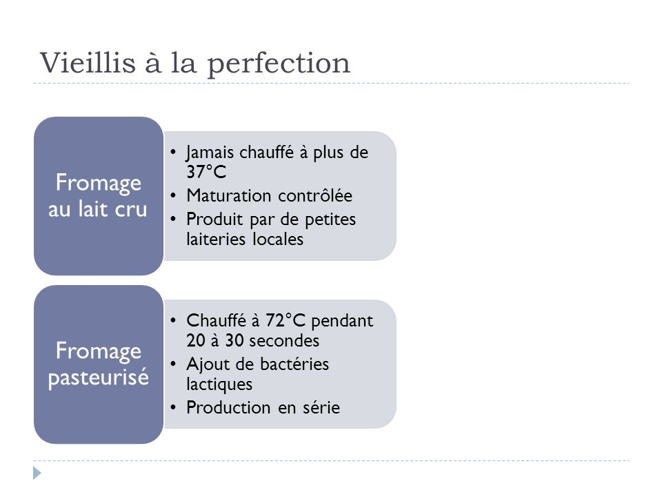 Vieillis à la perfection
