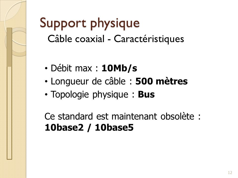 Support physique Câble coaxial - Caractéristiques Débit max : 10Mb/s