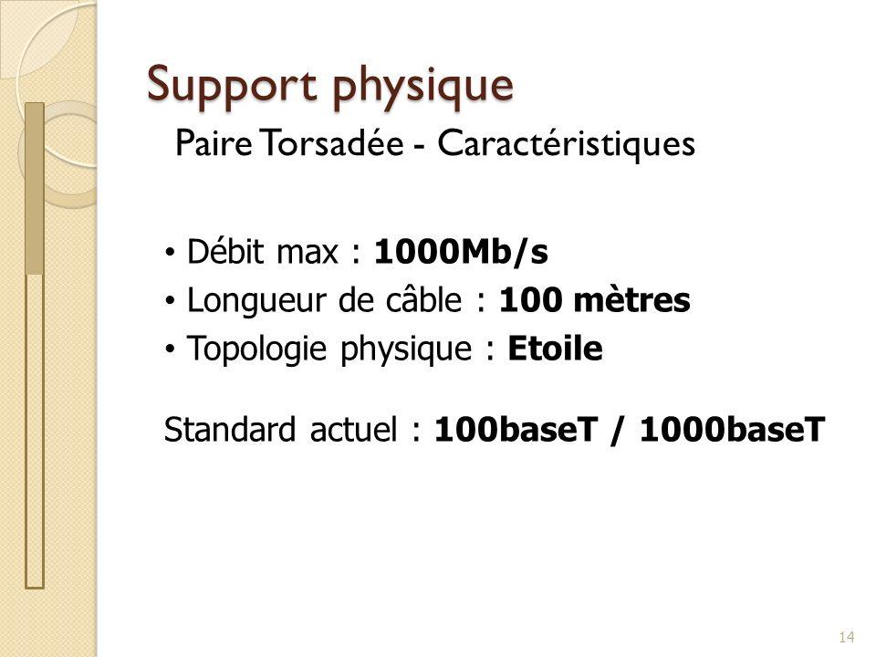 Support physique Paire Torsadée - Caractéristiques