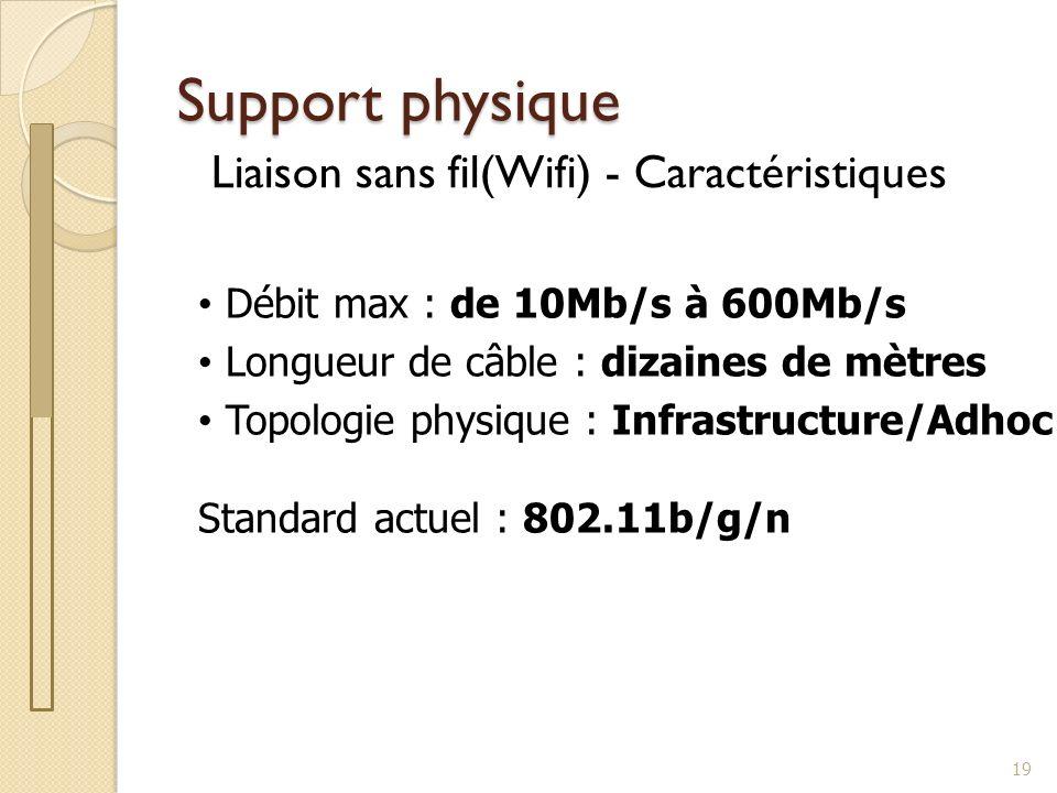 Support physique Liaison sans fil(Wifi) - Caractéristiques