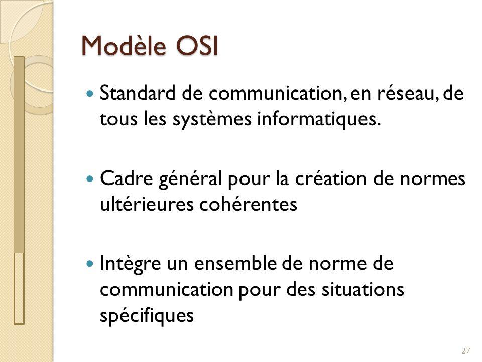 Modèle OSI Standard de communication, en réseau, de tous les systèmes informatiques.