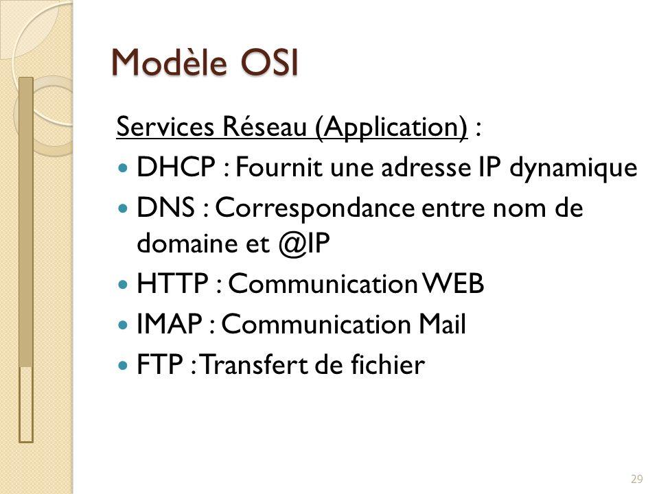 Modèle OSI Services Réseau (Application) :