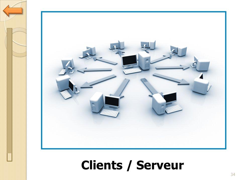 Clients / Serveur