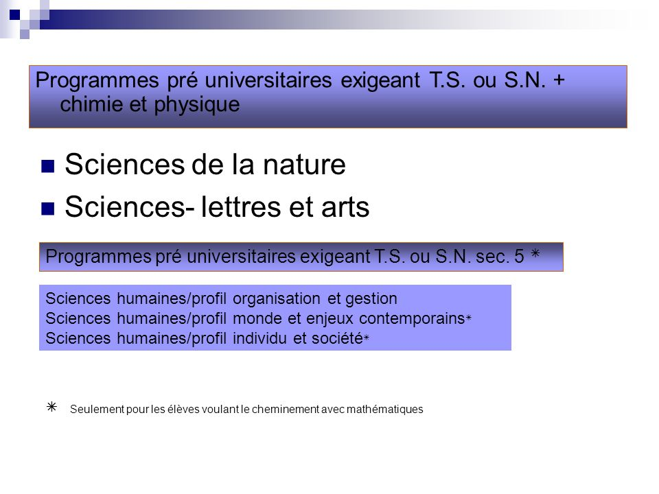 Sciences- lettres et arts
