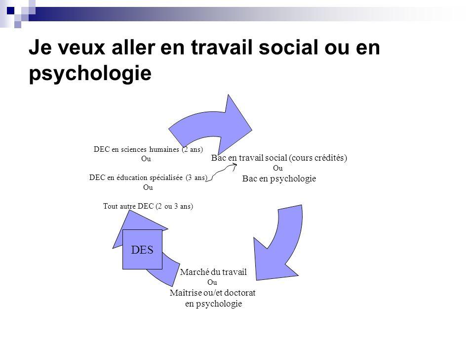 Je veux aller en travail social ou en psychologie