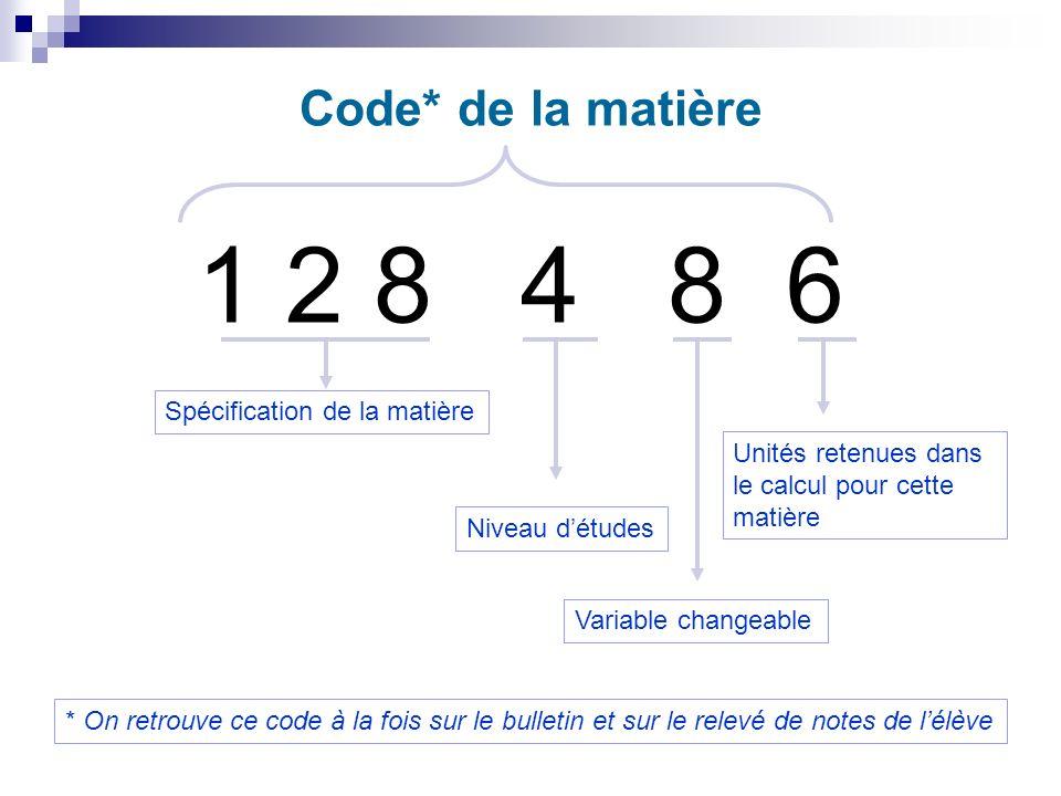 1 2 8 4 8 6 Code* de la matière Spécification de la matière