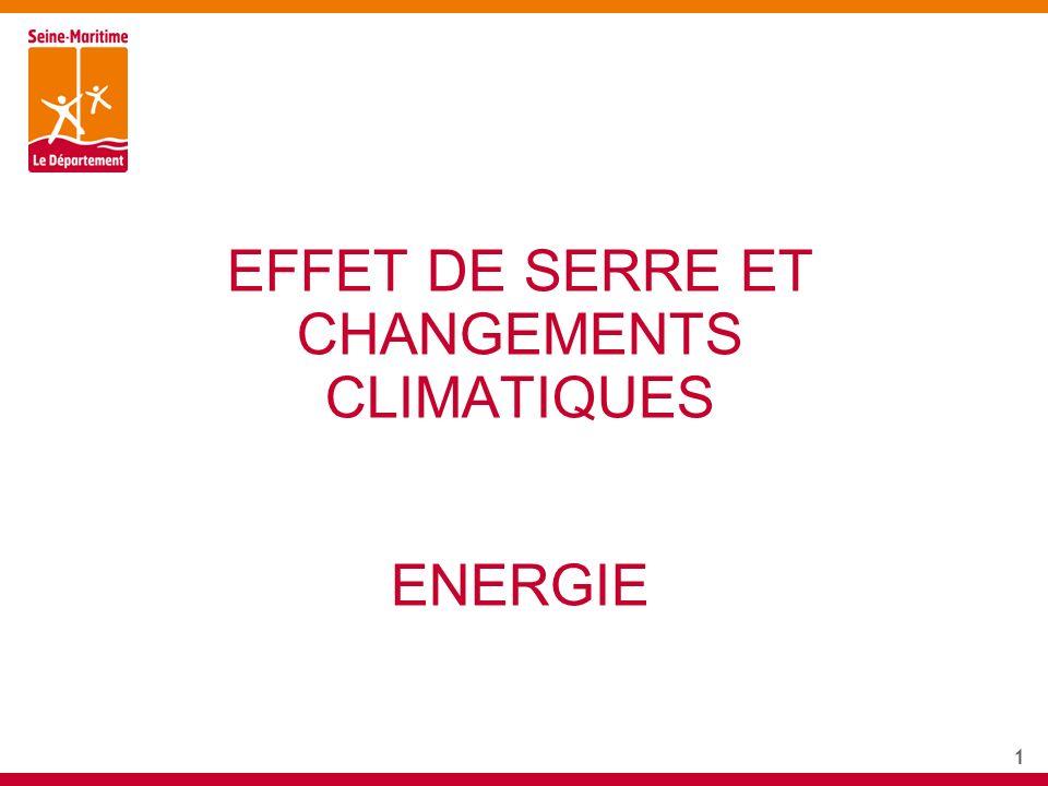 EFFET DE SERRE ET CHANGEMENTS CLIMATIQUES ENERGIE