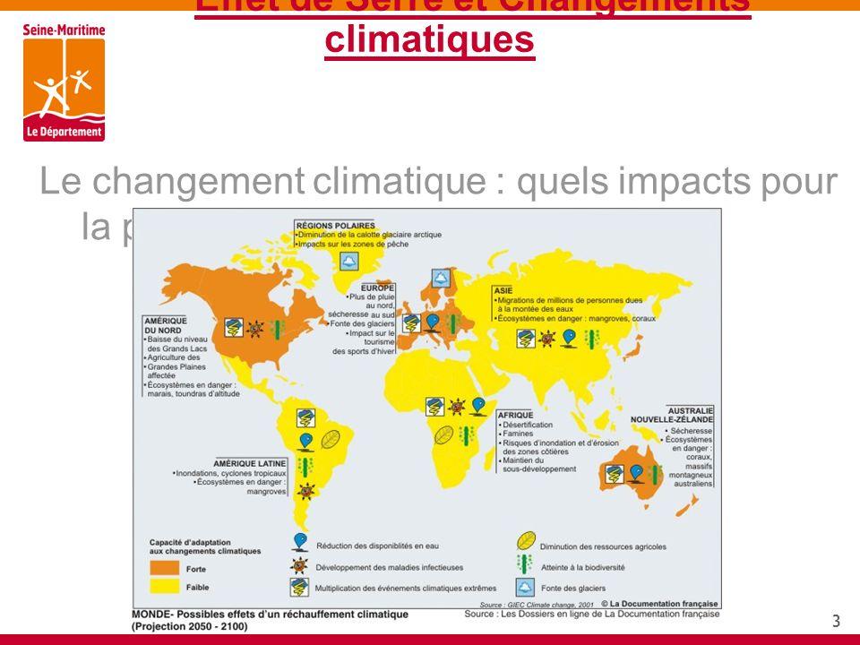 Effet de Serre et Changements climatiques