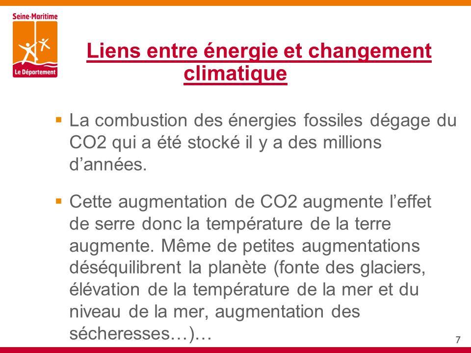 Liens entre énergie et changement climatique
