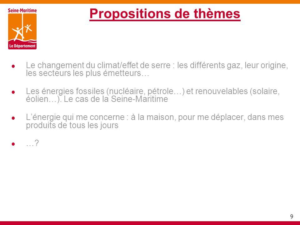Propositions de thèmes