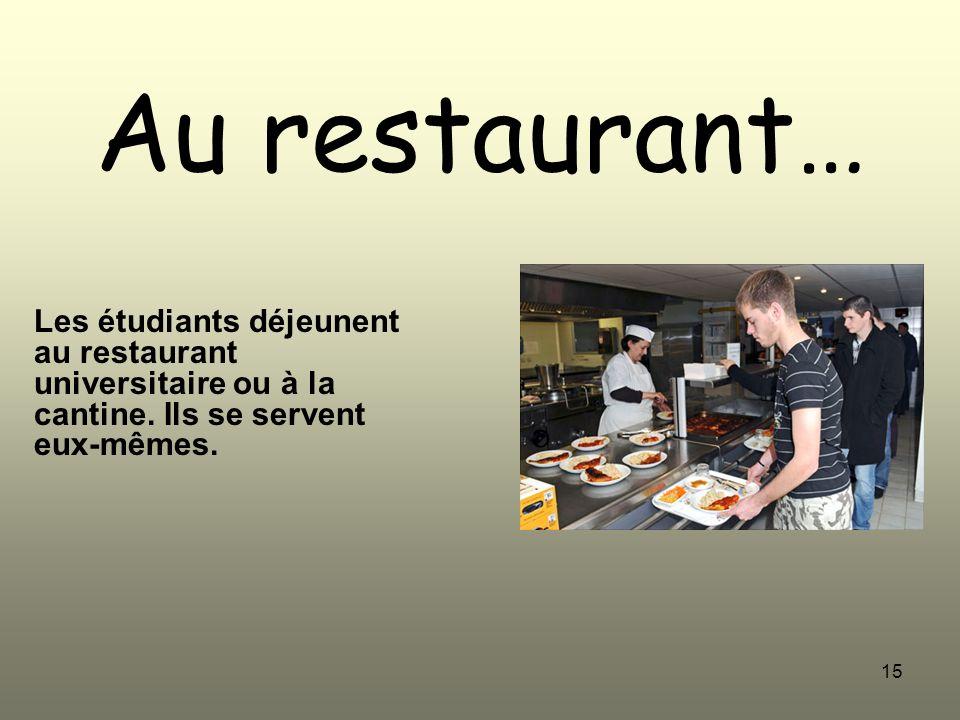 Au restaurant… Les étudiants déjeunent au restaurant universitaire ou à la cantine.