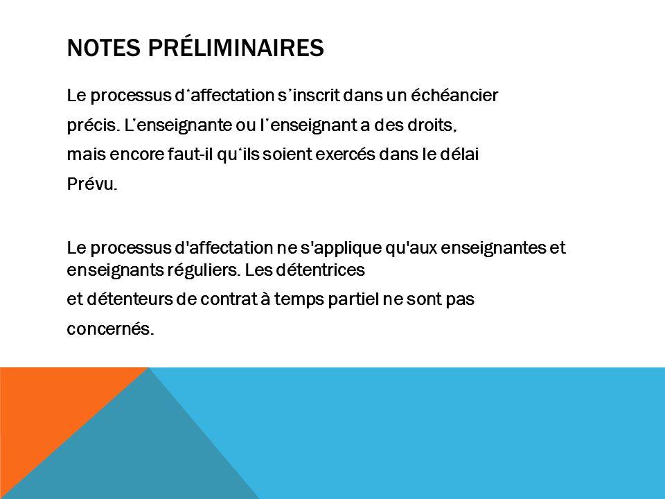 Notes préliminaires