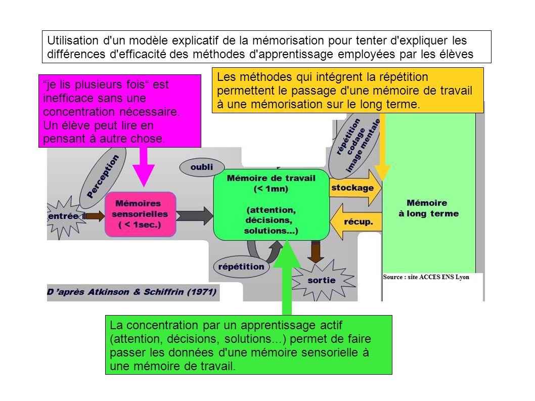 Utilisation d un modèle explicatif de la mémorisation pour tenter d expliquer les différences d efficacité des méthodes d apprentissage employées par les élèves