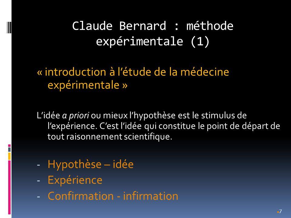 Claude Bernard : méthode expérimentale (1)