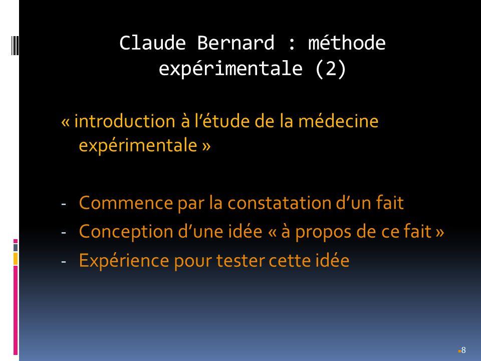 Claude Bernard : méthode expérimentale (2)