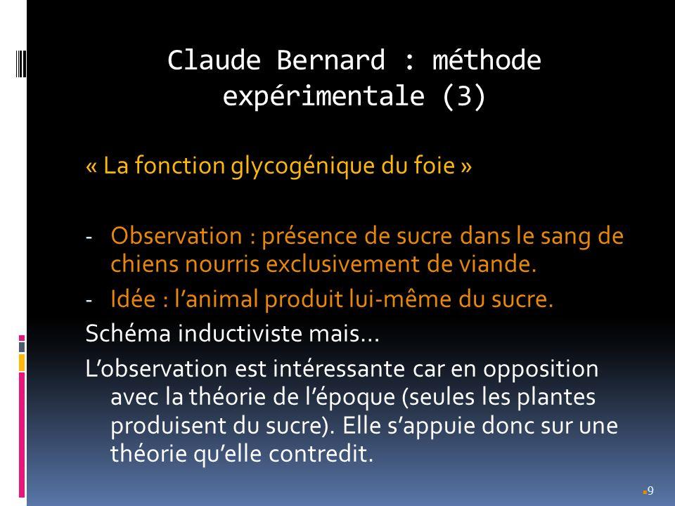 Claude Bernard : méthode expérimentale (3)