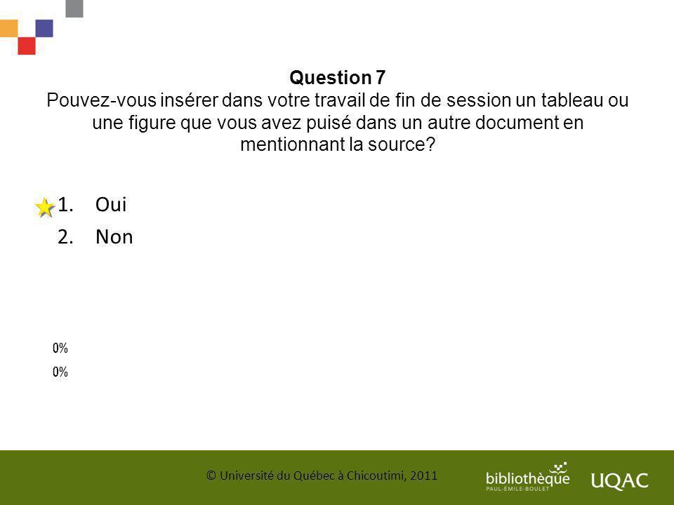 Question 7 Pouvez-vous insérer dans votre travail de fin de session un tableau ou une figure que vous avez puisé dans un autre document en mentionnant la source
