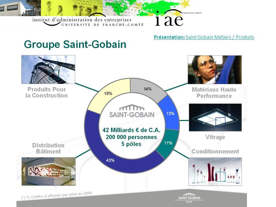 Présentation: Saint Gobain Métiers / Produits