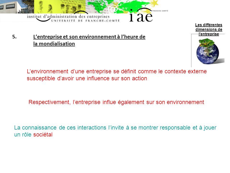 5. L'entreprise et son environnement à l'heure de la mondialisation