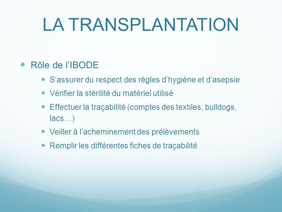 LA TRANSPLANTATION Rôle de l'IBODE