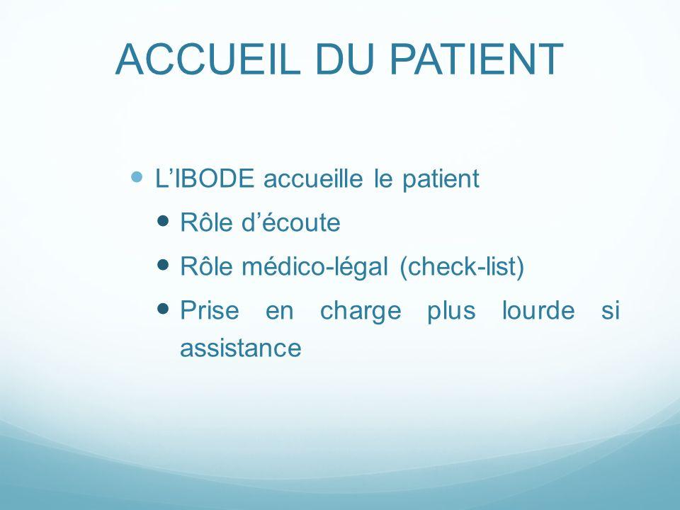 ACCUEIL DU PATIENT L'IBODE accueille le patient Rôle d'écoute
