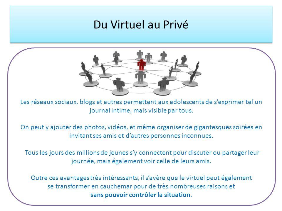 Du Virtuel au Privé Les réseaux sociaux, blogs et autres permettent aux adolescents de s'exprimer tel un journal intime, mais visible par tous.