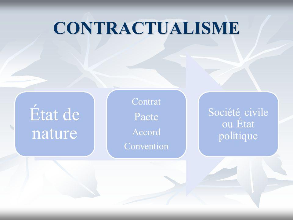 Société civile ou État polítique