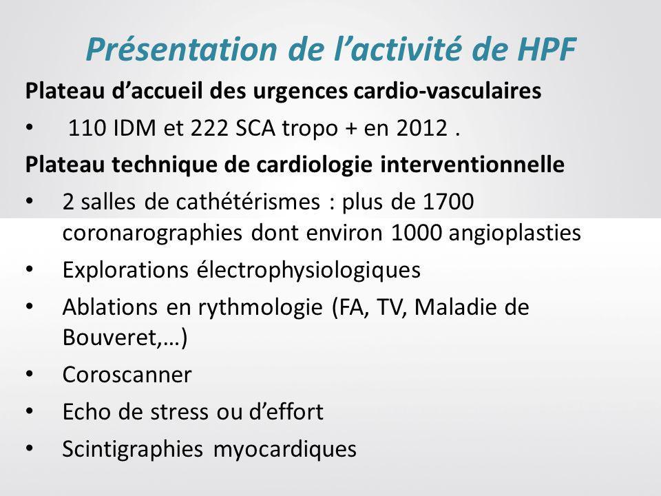 Présentation de l'activité de HPF