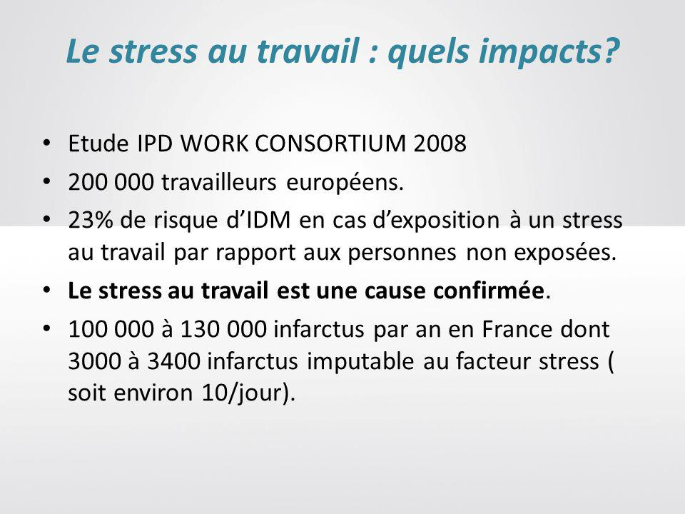 Le stress au travail : quels impacts