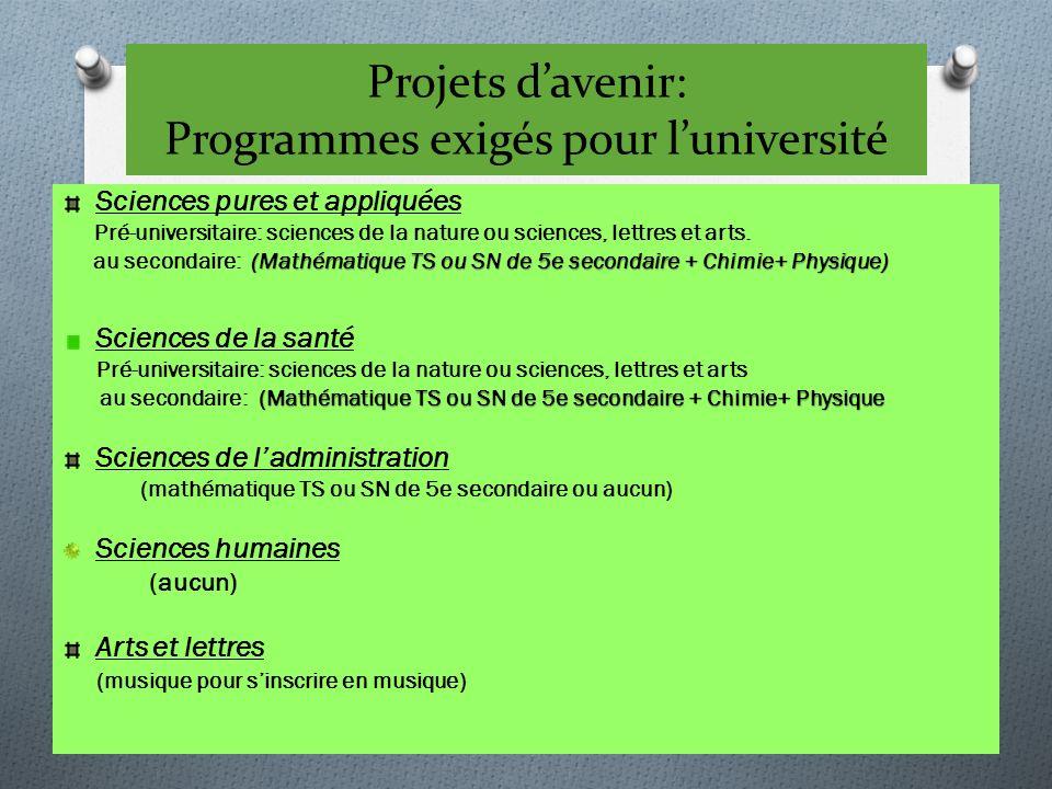 Projets d'avenir: Programmes exigés pour l'université
