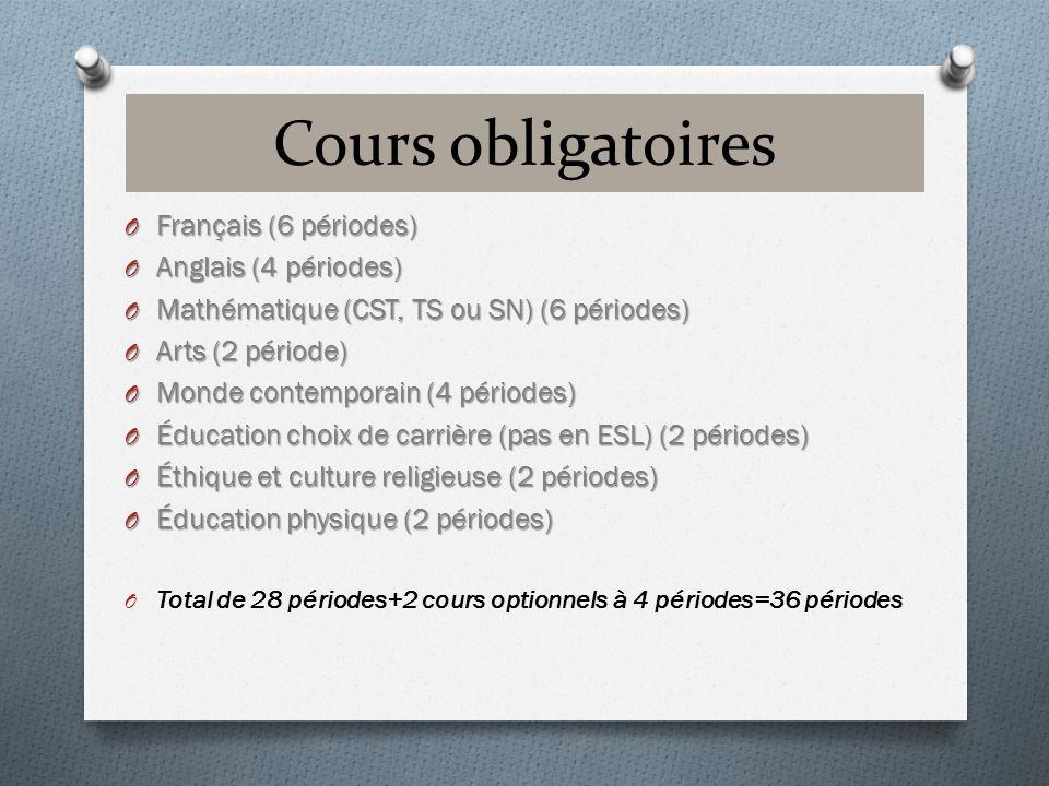 Cours obligatoires Français (6 périodes) Anglais (4 périodes)