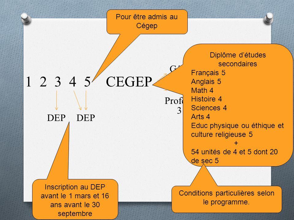 Université 1 2 3 4 5 CEGEP Général 2 ans 3 - 4 ans Professionnel 3 ans