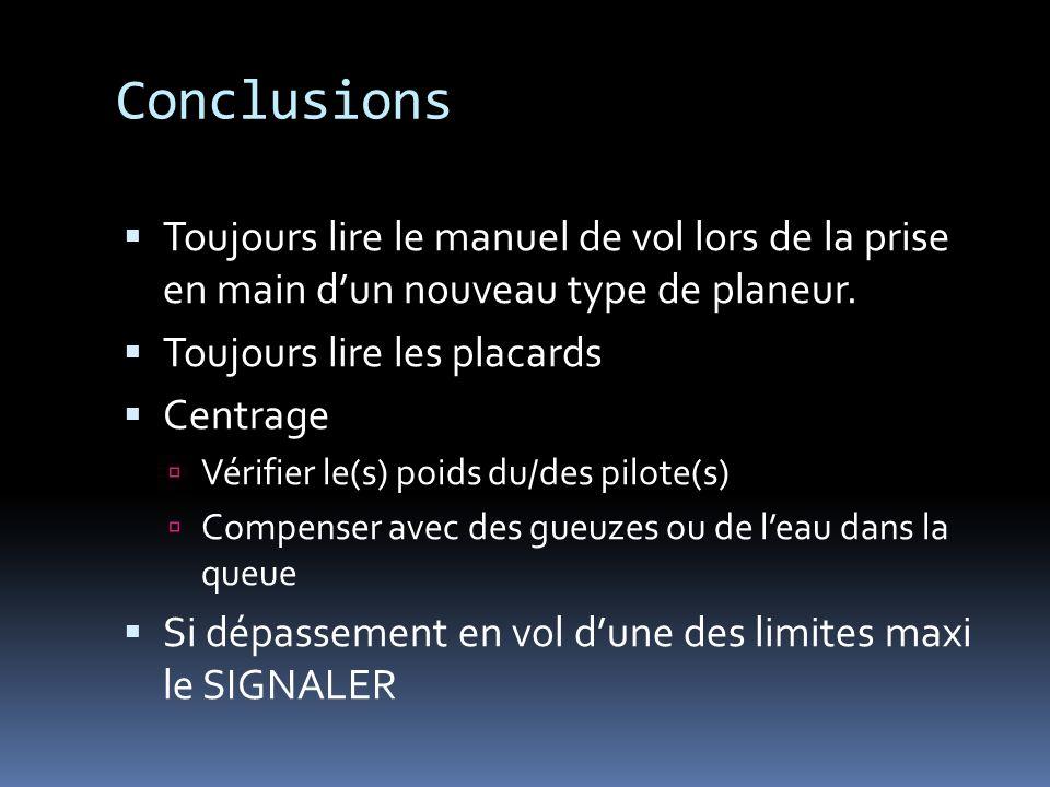 Conclusions Toujours lire le manuel de vol lors de la prise en main d'un nouveau type de planeur. Toujours lire les placards.