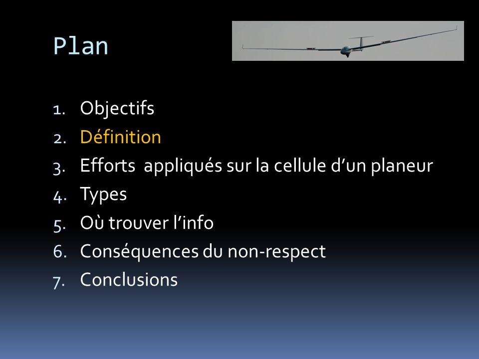 Plan Objectifs Définition