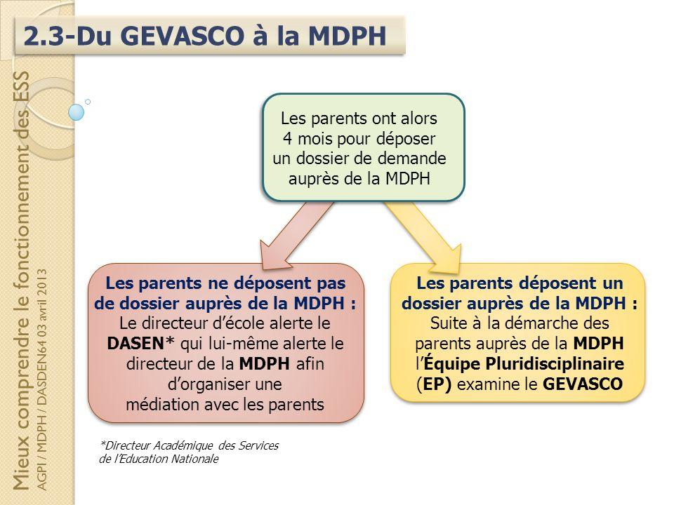 2.3-Du GEVASCO à la MDPH Mieux comprendre le fonctionnement des ESS
