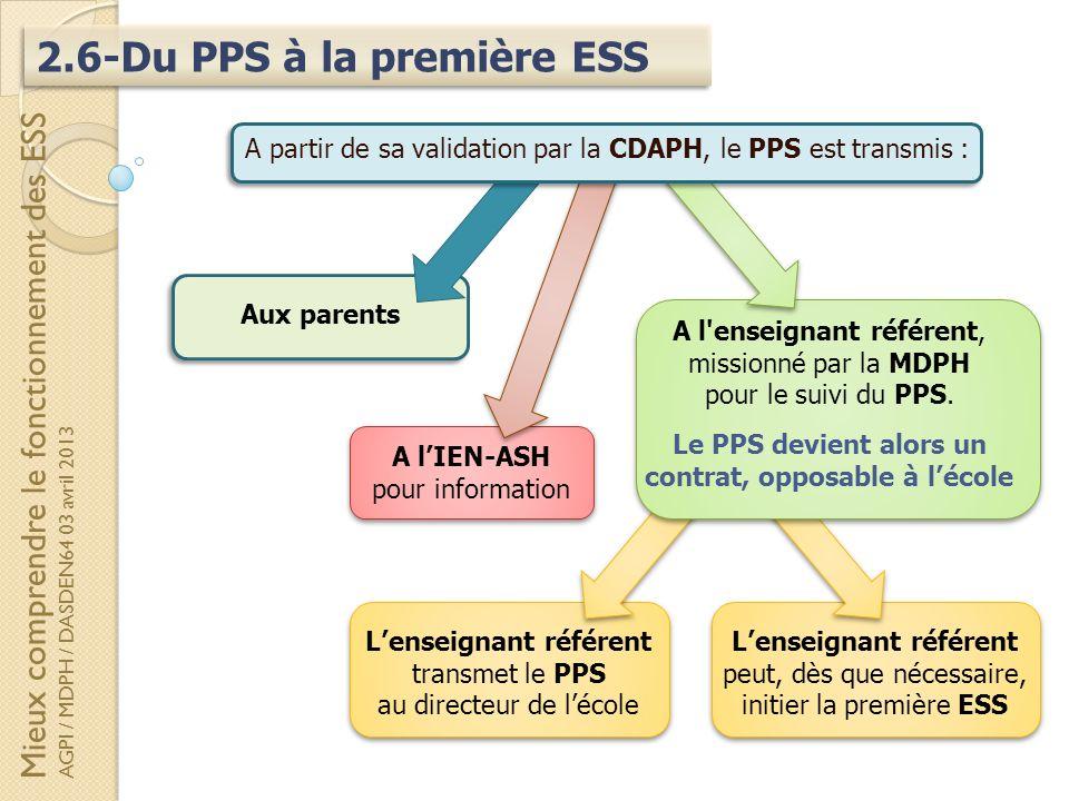 A partir de sa validation par la CDAPH, le PPS est transmis :