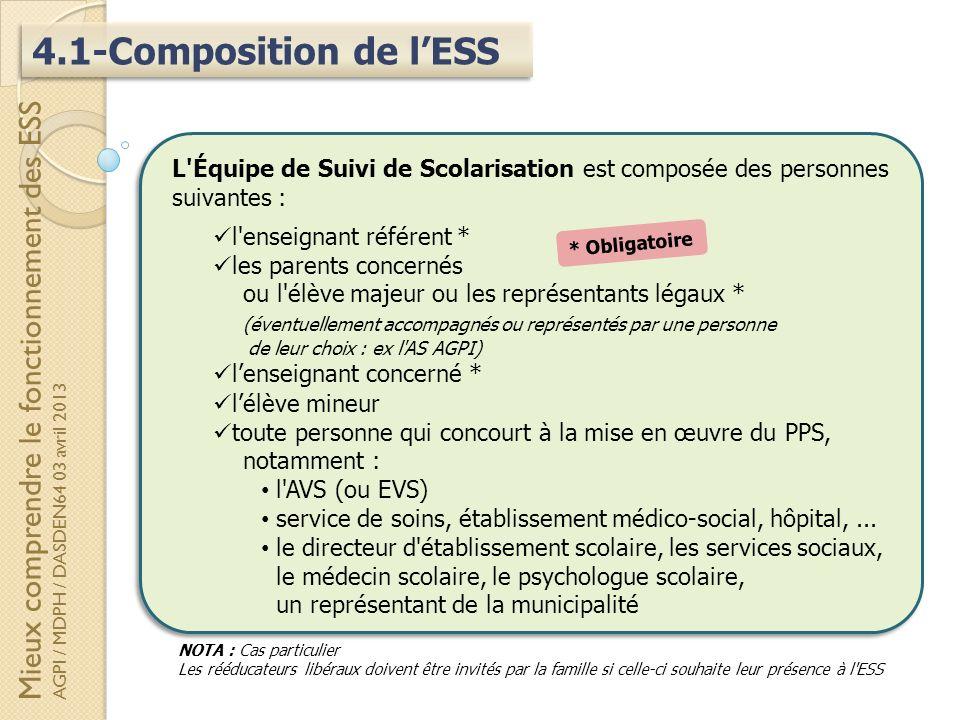 4.1-Composition de l'ESS Mieux comprendre le fonctionnement des ESS
