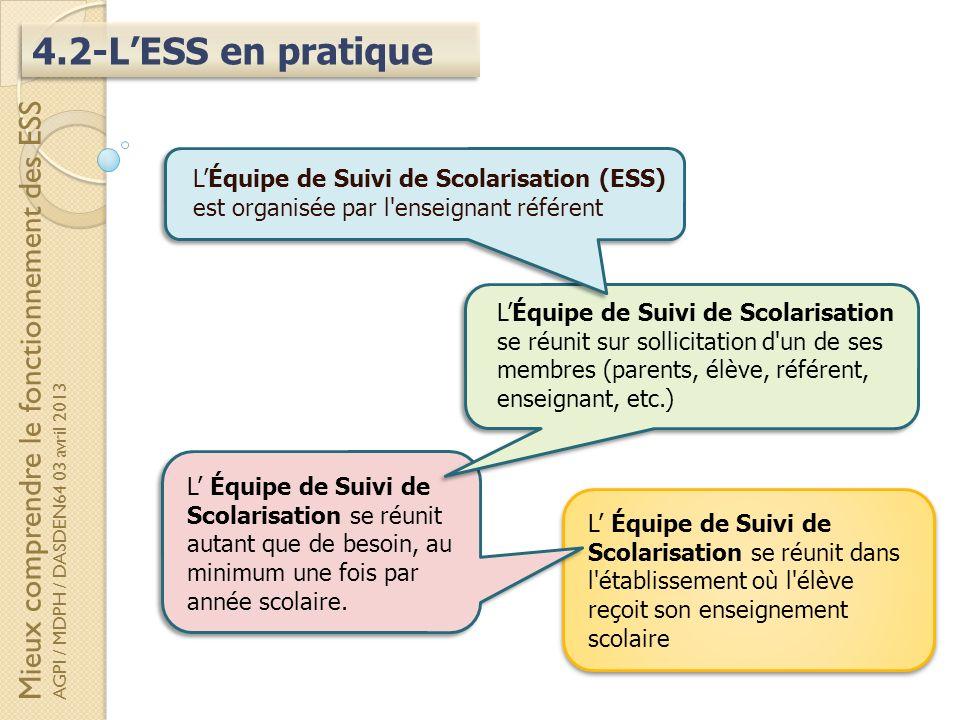 4.2-L'ESS en pratique Mieux comprendre le fonctionnement des ESS