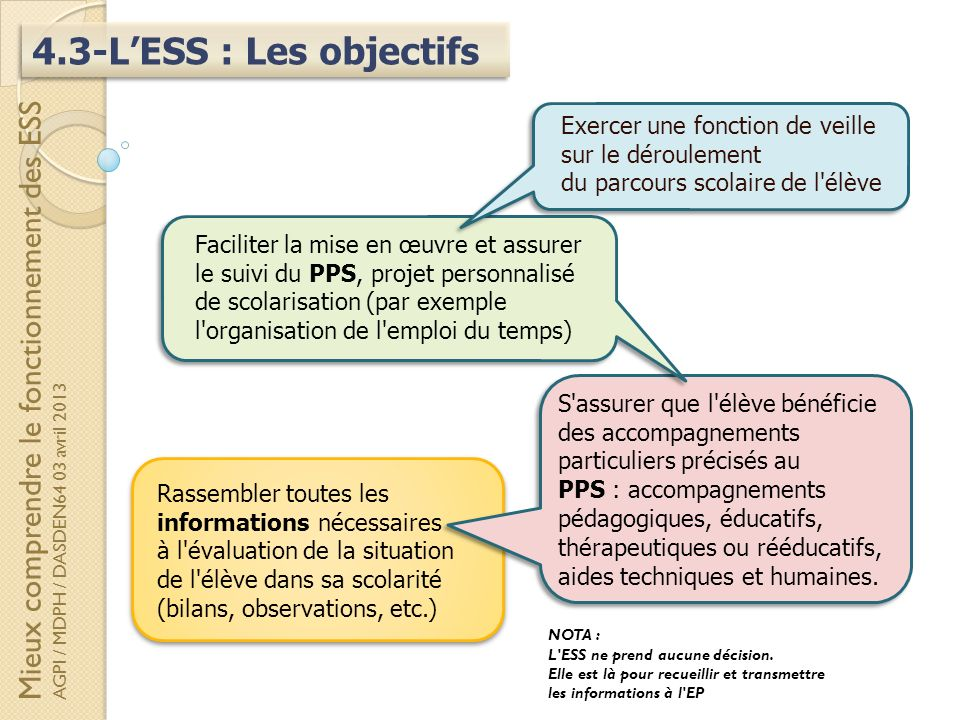 4.3-L'ESS : Les objectifs Mieux comprendre le fonctionnement des ESS