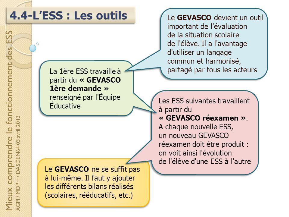 4.4-L'ESS : Les outils Mieux comprendre le fonctionnement des ESS