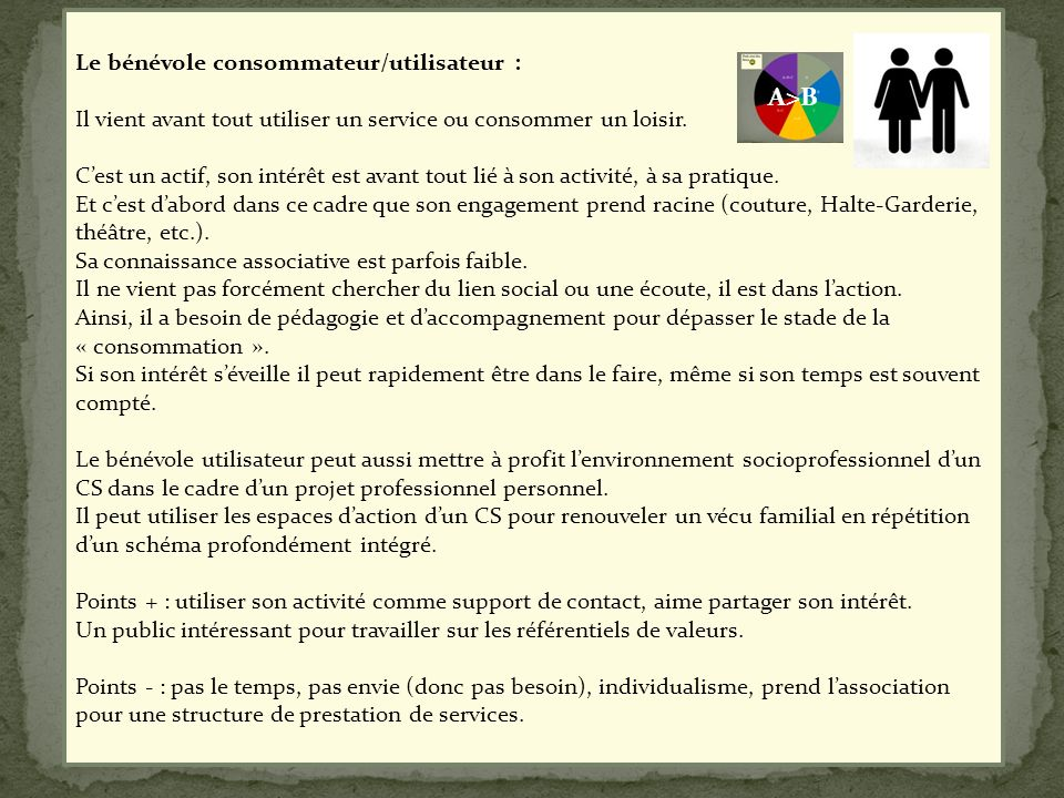 A>B Le bénévole consommateur/utilisateur :