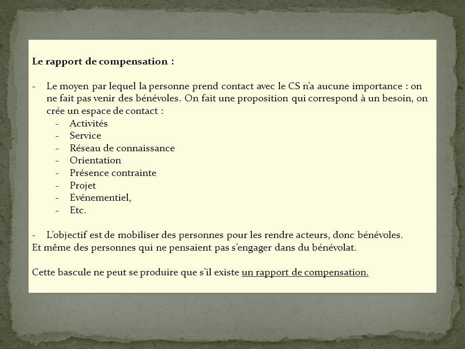 Le rapport de compensation :