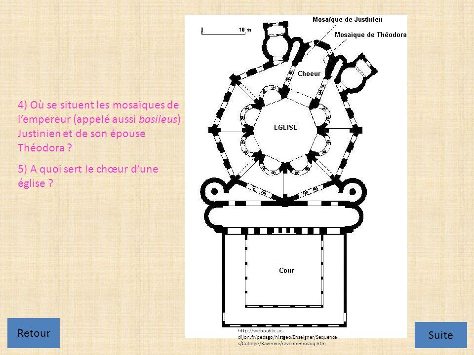 5) A quoi sert le chœur d'une église