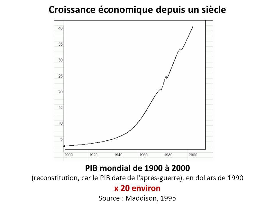 Croissance économique depuis un siècle