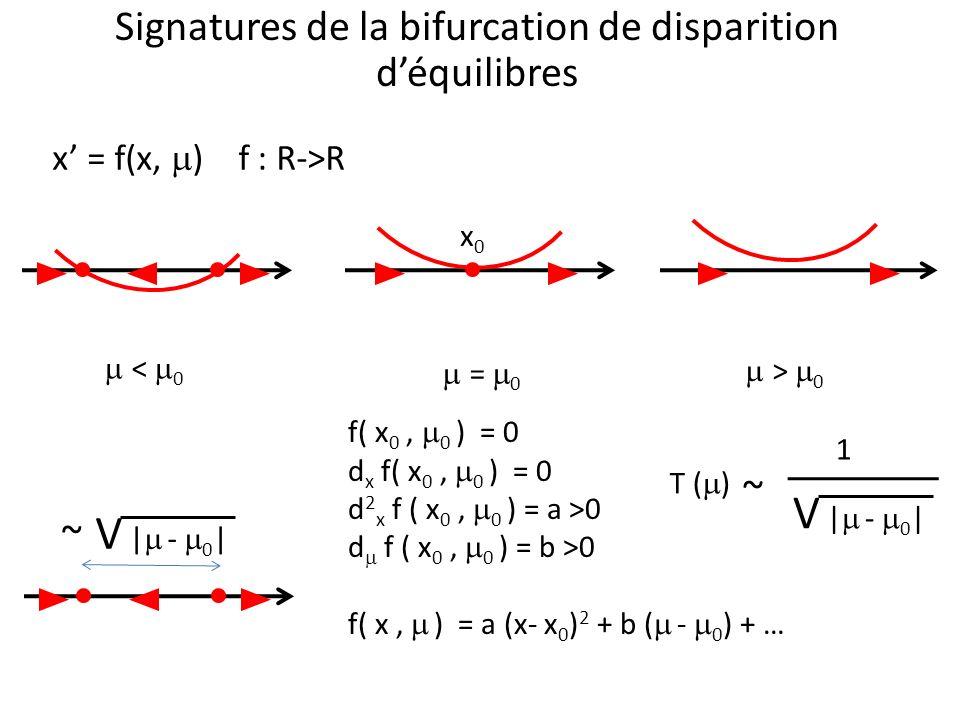 Signatures de la bifurcation de disparition d'équilibres