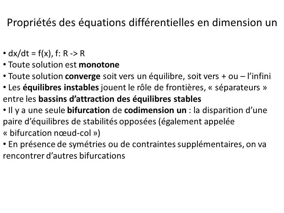Propriétés des équations différentielles en dimension un