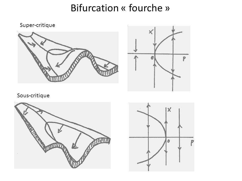 Bifurcation « fourche »